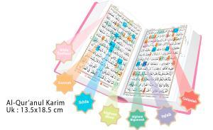 Contoh AlQuranKu-Standar